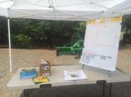 rain garden design station